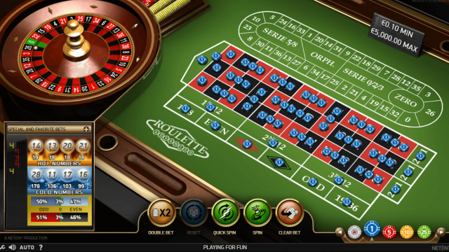 Характеристики слота Roulette Advanced 10