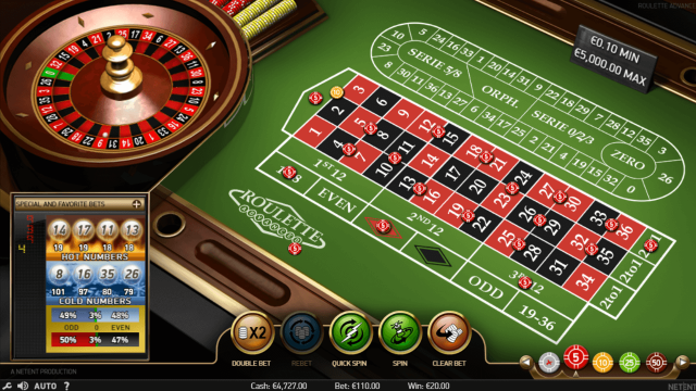 Характеристики слота Roulette Advanced 6